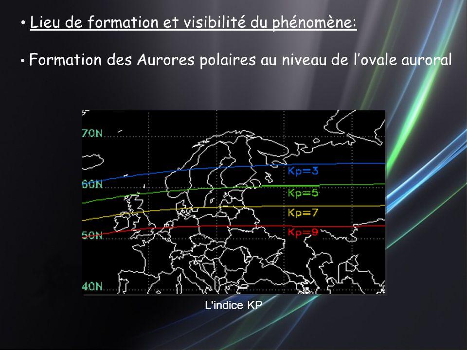 Lieu de formation et visibilité du phénomène: Formation des Aurores polaires au niveau de l'ovale auroral L indice KP