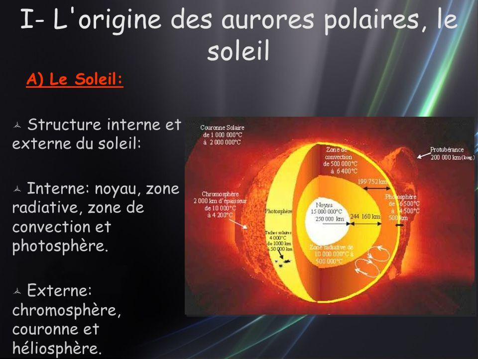 I- L origine des aurores polaires, le soleil A) Le Soleil:  Structure interne et externe du soleil:  Interne: noyau, zone radiative, zone de convection et photosphère.