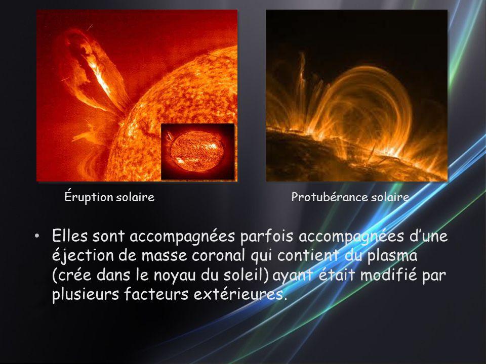 Éruption solaire Protubérance solaire Elles sont accompagnées parfois accompagnées d'une éjection de masse coronal qui contient du plasma (crée dans le noyau du soleil) ayant était modifié par plusieurs facteurs extérieures.