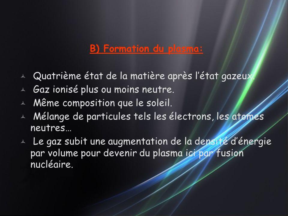 B) Formation du plasma:  Quatrième état de la matière après l'état gazeux.