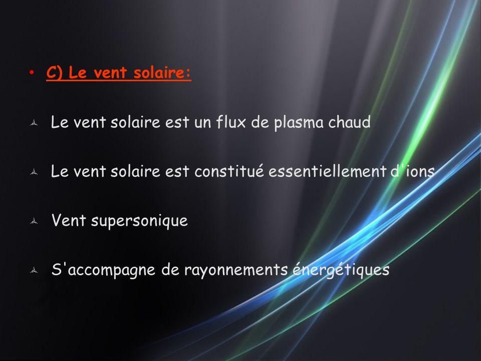 C) Le vent solaire:  Le vent solaire est un flux de plasma chaud e vent solaire est constitué essentiellement d ions  Vent supersonique  S accompagne de rayonnements énergétiques