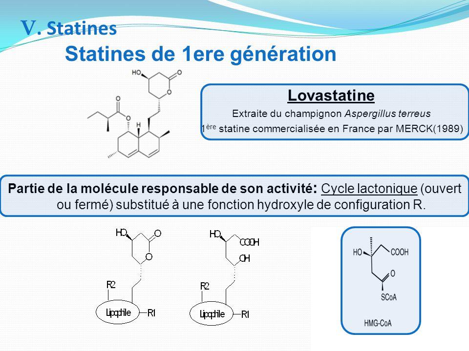 Statines de 1ere génération Lovastatine Extraite du champignon Aspergillus terreus 1 ère statine commercialisée en France par MERCK(1989) V.