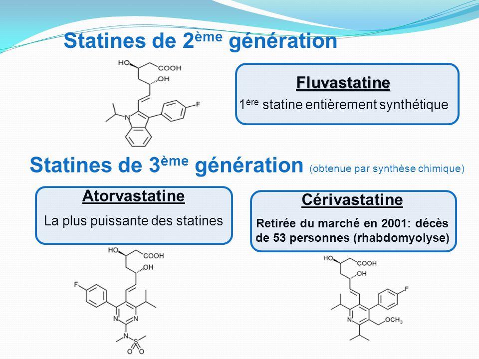 Fluvastatine 1 ère statine entièrement synthétique Atorvastatine La plus puissante des statines Statines de 2 ème génération Statines de 3 ème génération (obtenue par synthèse chimique) Cérivastatine Retirée du marché en 2001: décès de 53 personnes (rhabdomyolyse)