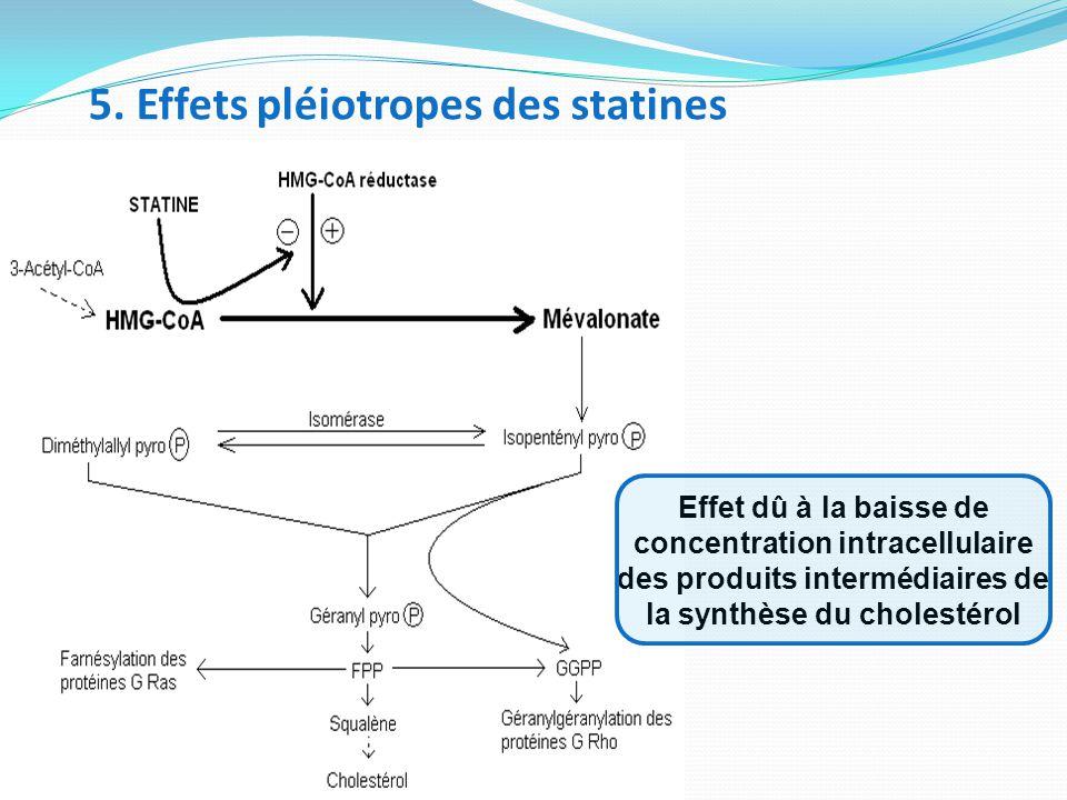 5. Effets pléiotropes des statines Effet dû à la baisse de concentration intracellulaire des produits intermédiaires de la synthèse du cholestérol