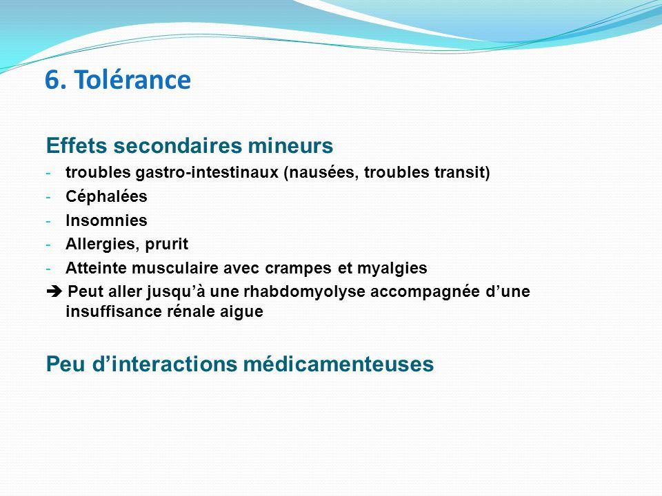 6. Tolérance Effets secondaires mineurs - troubles gastro-intestinaux (nausées, troubles transit) - Céphalées - Insomnies - Allergies, prurit - Attein