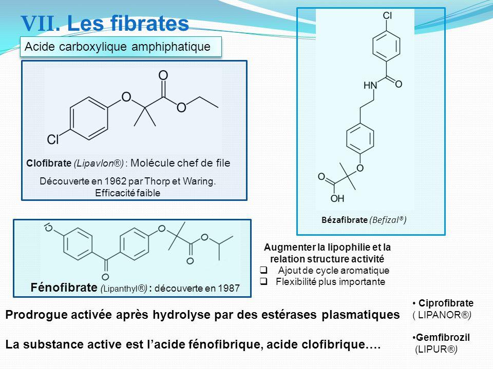 Fénofibrate ( Lipanthyl ®) : découverte en 1987 Clofibrate (Lipavlon®) : Molécule chef de file Bézafibrate (Befizal®) Découverte en 1962 par Thorp et