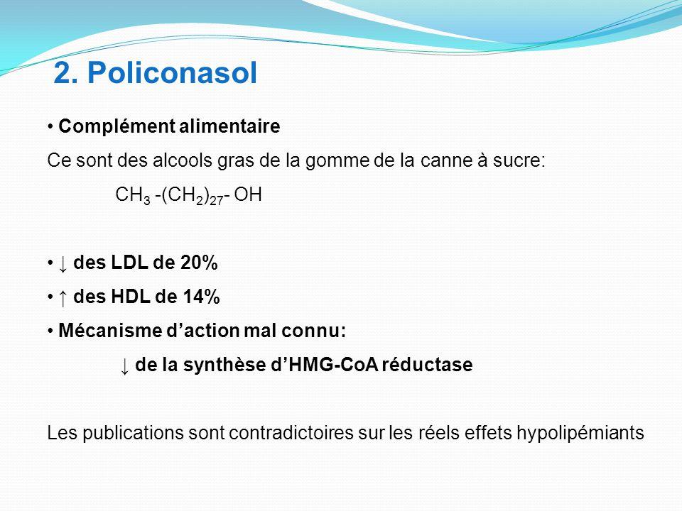 2. Policonasol Complément alimentaire Ce sont des alcools gras de la gomme de la canne à sucre: CH 3 -(CH 2 ) 27 - OH ↓ des LDL de 20% ↑ des HDL de 14