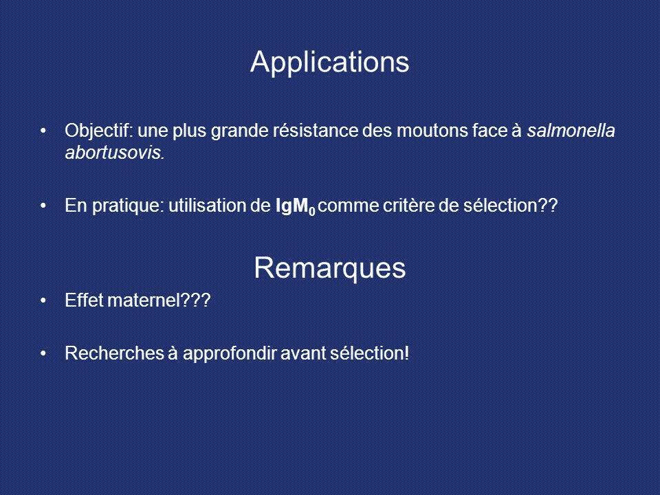 Applications Objectif: une plus grande résistance des moutons face à salmonella abortusovis. En pratique: utilisation de IgM 0 comme critère de sélect