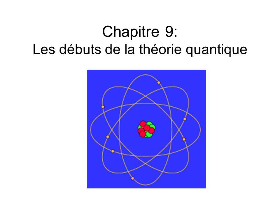 9.6 Le modèle de Bohr L'électron se déplace uniquement sur des orbites circulaires d'énergie constante E n appelées états stationnaires.
