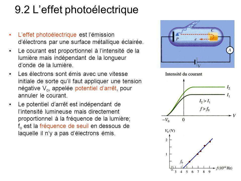 9.2 L'effet photoélectrique L'effet photoélectrique est l'émission d'électrons par une surface métallique éclairée.