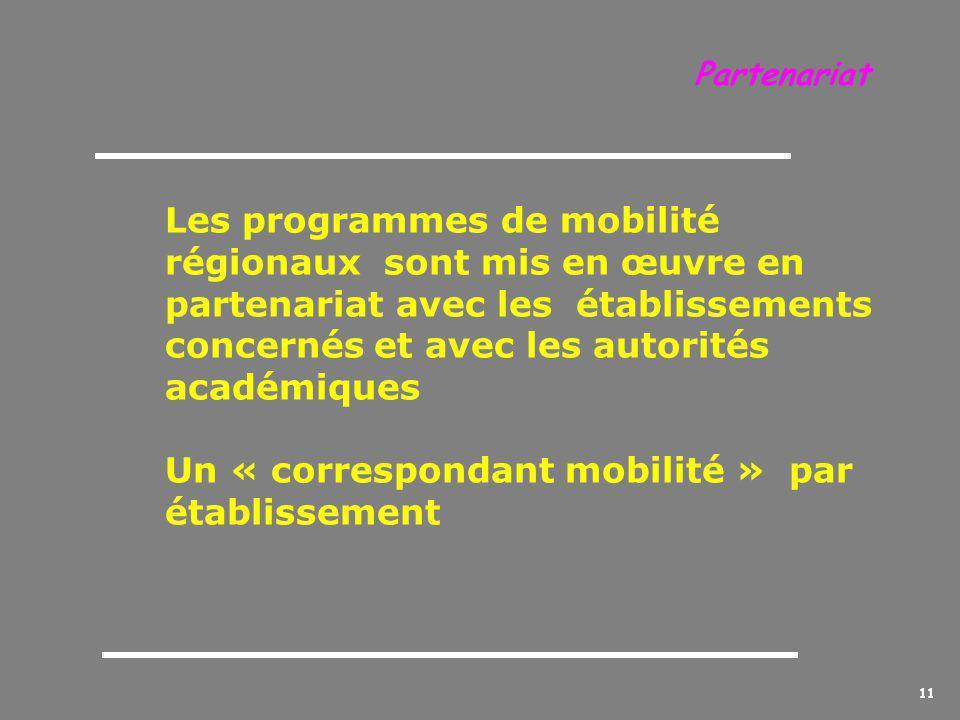 11 Les programmes de mobilité régionaux sont mis en œuvre en partenariat avec les établissements concernés et avec les autorités académiques Un « correspondant mobilité » par établissement Partenariat