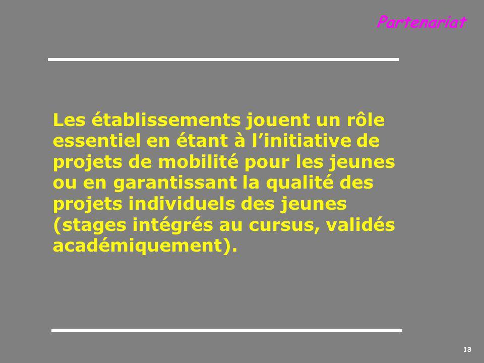 13 Les établissements jouent un rôle essentiel en étant à l'initiative de projets de mobilité pour les jeunes ou en garantissant la qualité des projets individuels des jeunes (stages intégrés au cursus, validés académiquement).