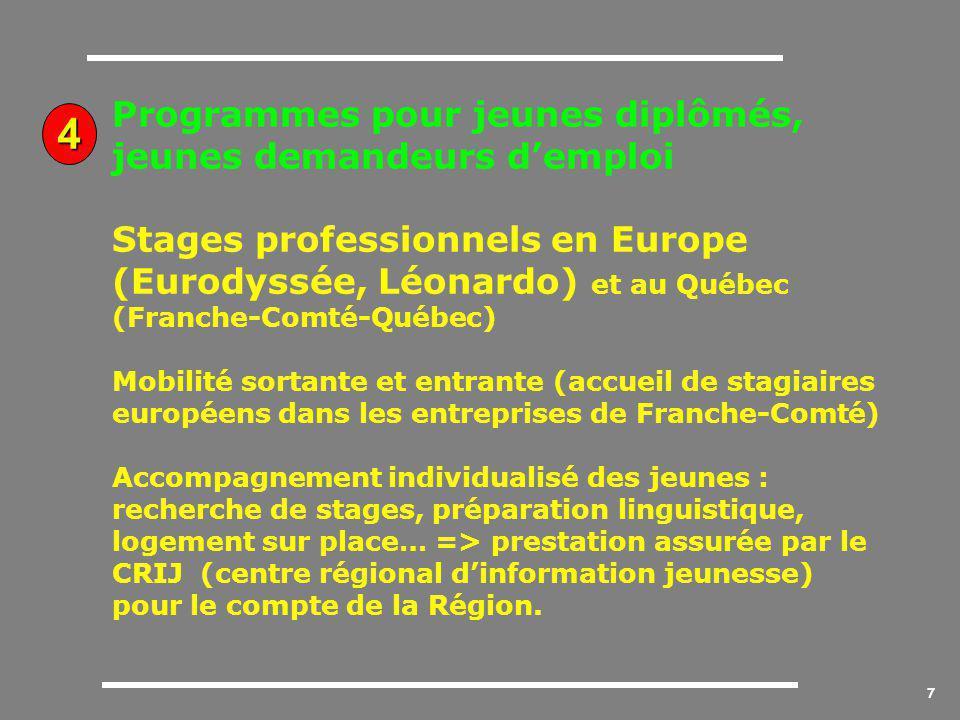 7 Programmes pour jeunes diplômés, jeunes demandeurs d'emploi Stages professionnels en Europe (Eurodyssée, Léonardo) et au Québec (Franche-Comté-Québec) Mobilité sortante et entrante (accueil de stagiaires européens dans les entreprises de Franche-Comté) Accompagnement individualisé des jeunes : recherche de stages, préparation linguistique, logement sur place… => prestation assurée par le CRIJ (centre régional d'information jeunesse) pour le compte de la Région.