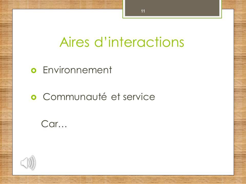 11 Aires d'interactions  Environnement  Communauté et service Car…