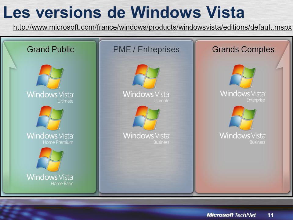 11 Grand Public Grands ComptesPME / Entreprises Les versions de Windows Vista http://www.microsoft.com/france/windows/products/windowsvista/editions/default.mspx