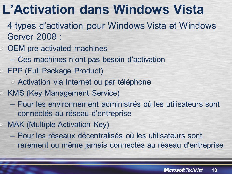 18 L'Activation dans Windows Vista 4 types d'activation pour Windows Vista et Windows Server 2008 : OEM pre-activated machines –Ces machines n'ont pas besoin d'activation FPP (Full Package Product) Activation via Internet ou par téléphone KMS (Key Management Service) –Pour les environnement administrés où les utilisateurs sont connectés au réseau d'entreprise MAK (Multiple Activation Key) –Pour les réseaux décentralisés où les utilisateurs sont rarement ou même jamais connectés au réseau d'entreprise