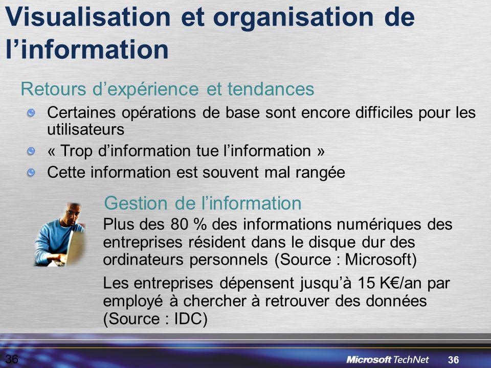 36 Retours d'expérience et tendances Certaines opérations de base sont encore difficiles pour les utilisateurs « Trop d'information tue l'information » Cette information est souvent mal rangée Plus des 80 % des informations numériques des entreprises résident dans le disque dur des ordinateurs personnels (Source : Microsoft) Les entreprises dépensent jusqu'à 15 K€/an par employé à chercher à retrouver des données (Source : IDC) Gestion de l'information Visualisation et organisation de l'information 36