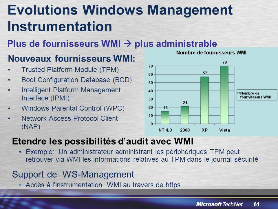 61 Evolutions Windows Management Instrumentation Nouveaux fournisseurs WMI: Trusted Platform Module (TPM) Boot Configuration Database (BCD) Intelligent Platform Management Interface (IPMI) Windows Parental Control (WPC) Network Access Protocol Client (NAP) Etendre les possibilités d'audit avec WMI Exemple: Un administrateur administrant les périphériques TPM peut retrouver via WMI les informations relatives au TPM dans le journal sécurité Support de WS-Management Accès à l'instrumentation WMI au travers de https Plus de fournisseurs WMI  plus administrable
