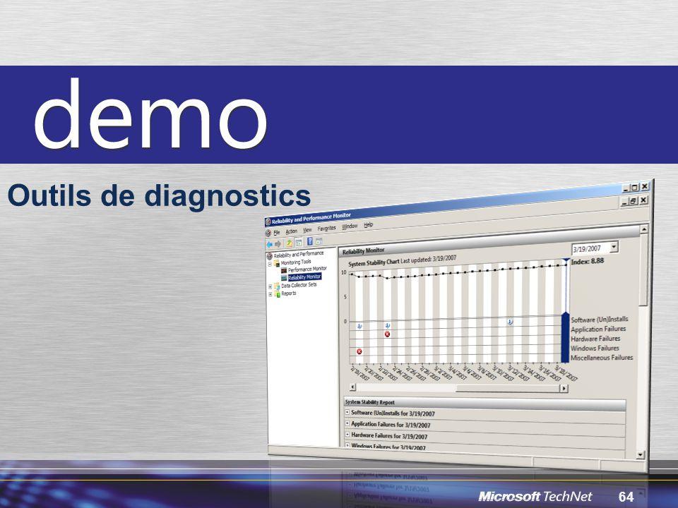 64 Outils de diagnostics