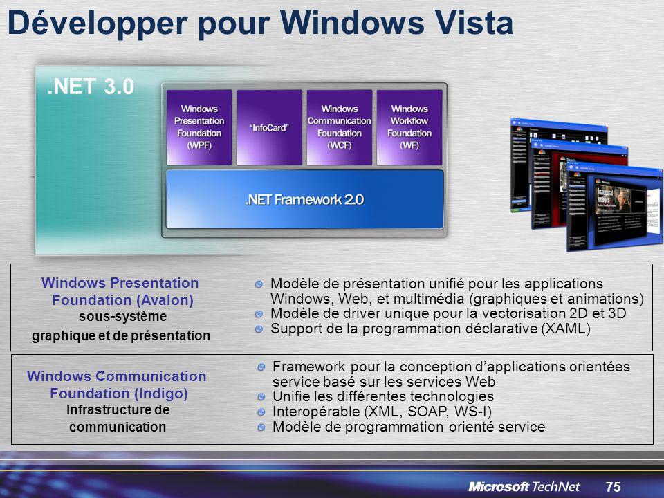 75 Développer pour Windows Vista Windows Presentation Foundation (Avalon) sous-système graphique et de présentation Windows Communication Foundation (Indigo) Infrastructure de communication Modèle de présentation unifié pour les applications Windows, Web, et multimédia (graphiques et animations) Modèle de driver unique pour la vectorisation 2D et 3D Support de la programmation déclarative (XAML) Framework pour la conception d'applications orientées service basé sur les services Web Unifie les différentes technologies Interopérable (XML, SOAP, WS-I) Modèle de programmation orienté service.NET 3.0
