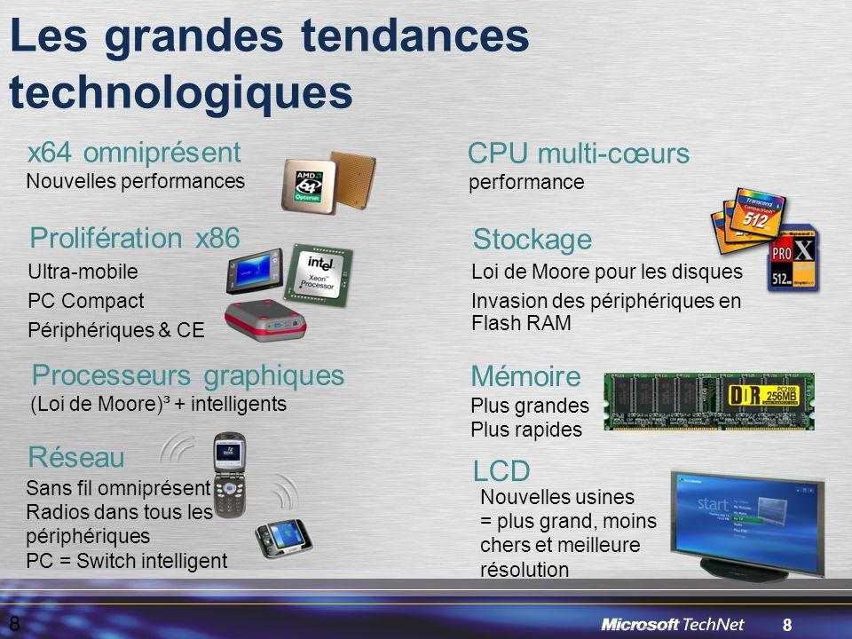 49 Partage Rechercher ordinateur à ordinateur Synchronisation ordinateur à ordinateur Documents XPS (XML Paper Specification)