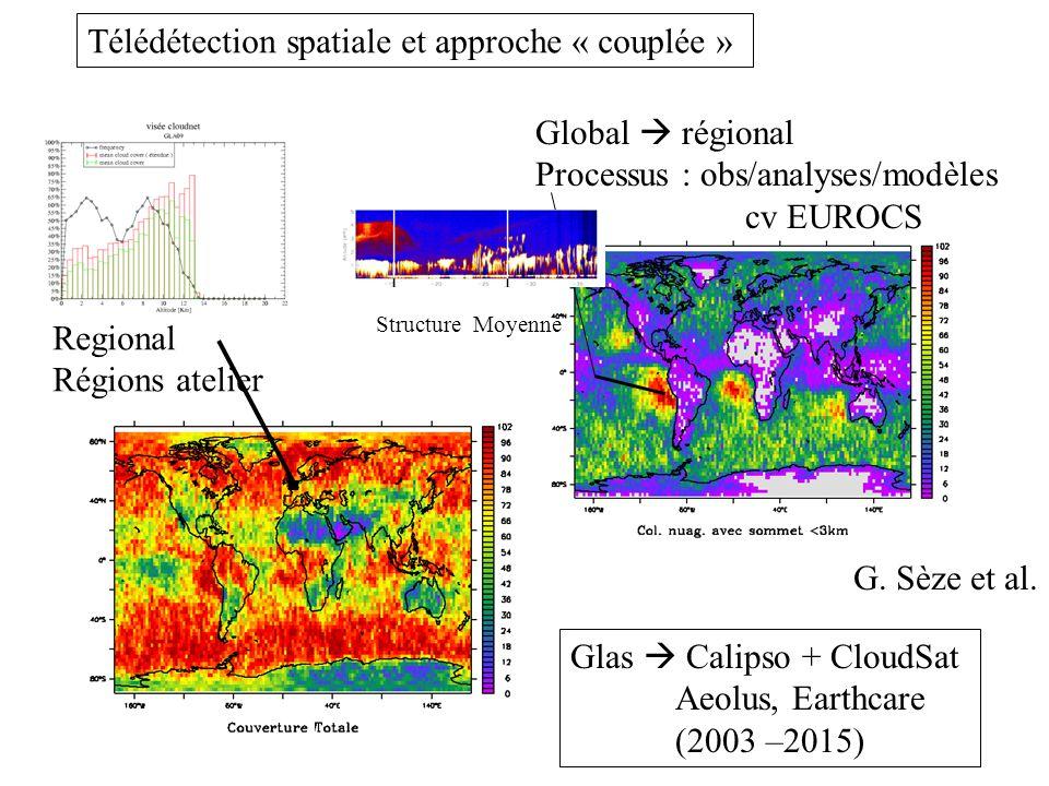 G. Sèze et al. Télédétection spatiale et approche « couplée » Global  régional Processus : obs/analyses/modèles cv EUROCS Regional Régions atelier Gl