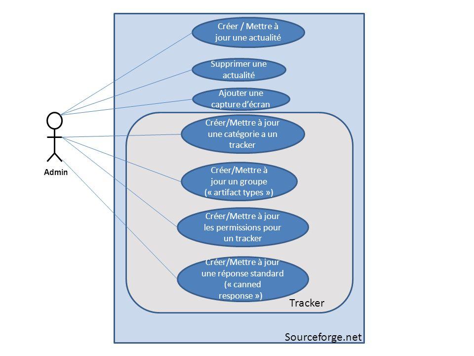 Admin Sourceforge.net Créer / Mettre à jour une actualité Supprimer une actualité Ajouter une capture d'écran Créer/Mettre à jour une catégorie a un tracker Créer/Mettre à jour un groupe (« artifact types ») Créer/Mettre à jour les permissions pour un tracker Créer/Mettre à jour une réponse standard (« canned response ») Tracker