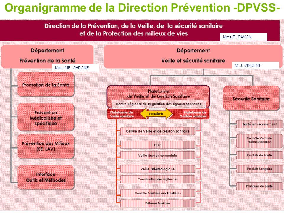 4 Organigramme de la Direction Prévention -DPVSS- Mme D. SAVON Mme MF. CHRONE M. J. VINCENT