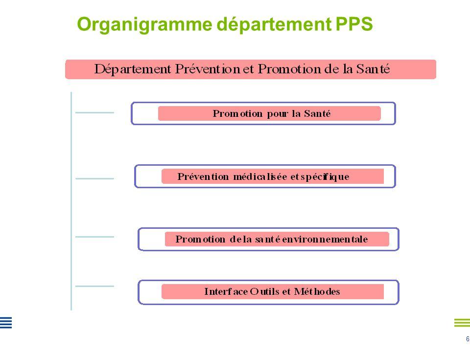 6 Organigramme département PPS