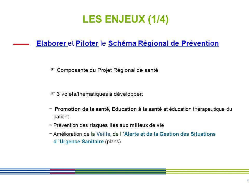 7 LES ENJEUX (1/4) Elaborer et Piloter le Schéma Régional de Prévention  Composante du Projet Régional de santé  3 volets/thématiques à développer:
