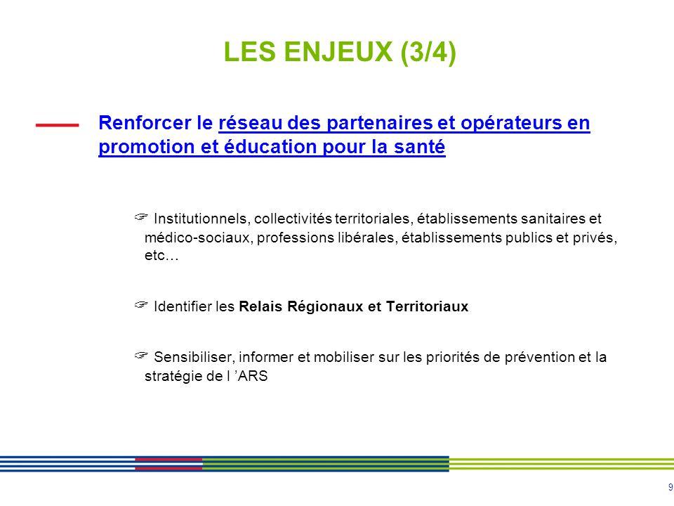 9 LES ENJEUX (3/4) Renforcer le réseau des partenaires et opérateurs en promotion et éducation pour la santé  Institutionnels, collectivités territor