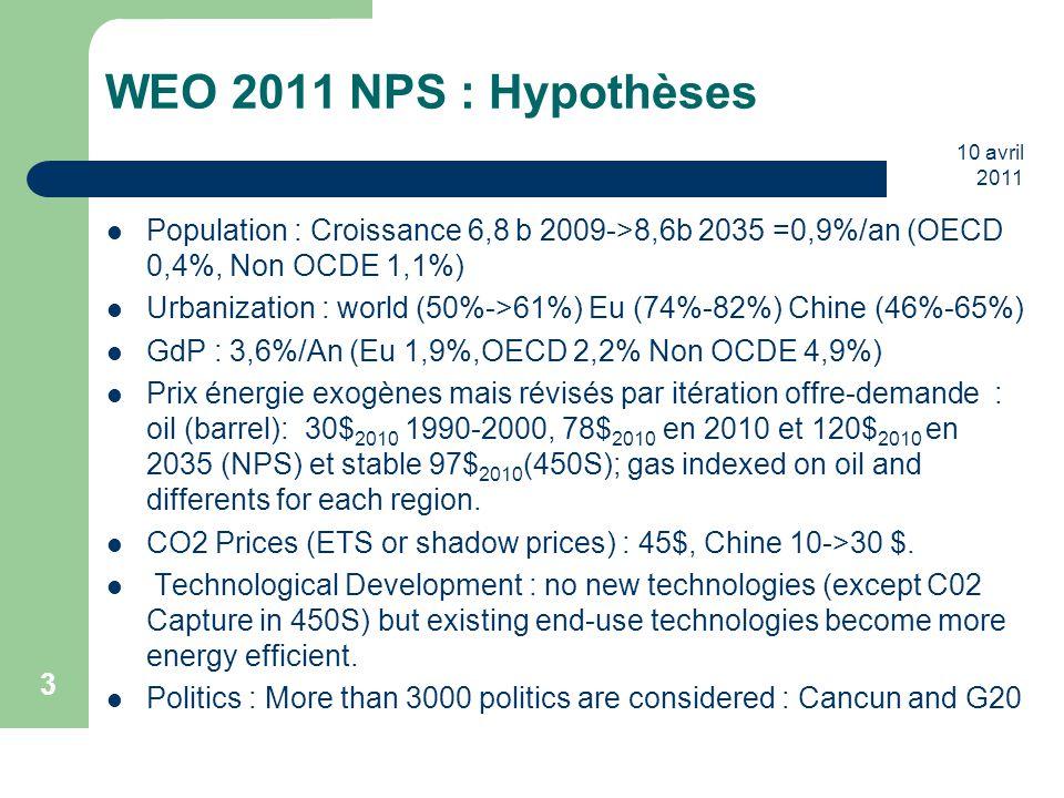 10 avril 2011 3 WEO 2011 NPS : Hypothèses Population : Croissance 6,8 b 2009->8,6b 2035 =0,9%/an (OECD 0,4%, Non OCDE 1,1%) Urbanization : world (50%-