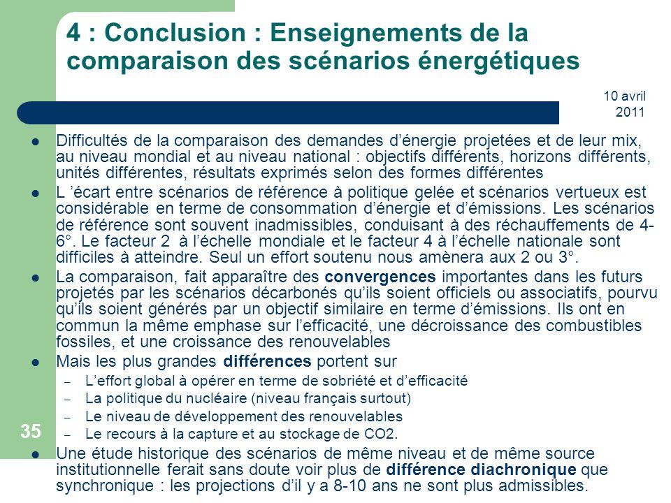 10 avril 2011 35 4 : Conclusion : Enseignements de la comparaison des scénarios énergétiques Difficultés de la comparaison des demandes d'énergie proj