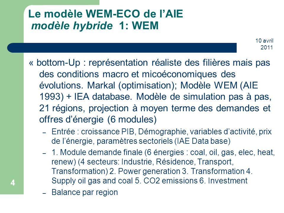 10 avril 2011 5 Le modèle WEM-ECO de l'AIE modèle hybride 2: Imaclim-R Imaclim modèle « top down » = représentation agrégée et non réaliste fondées sur un équilibre macro et micro.