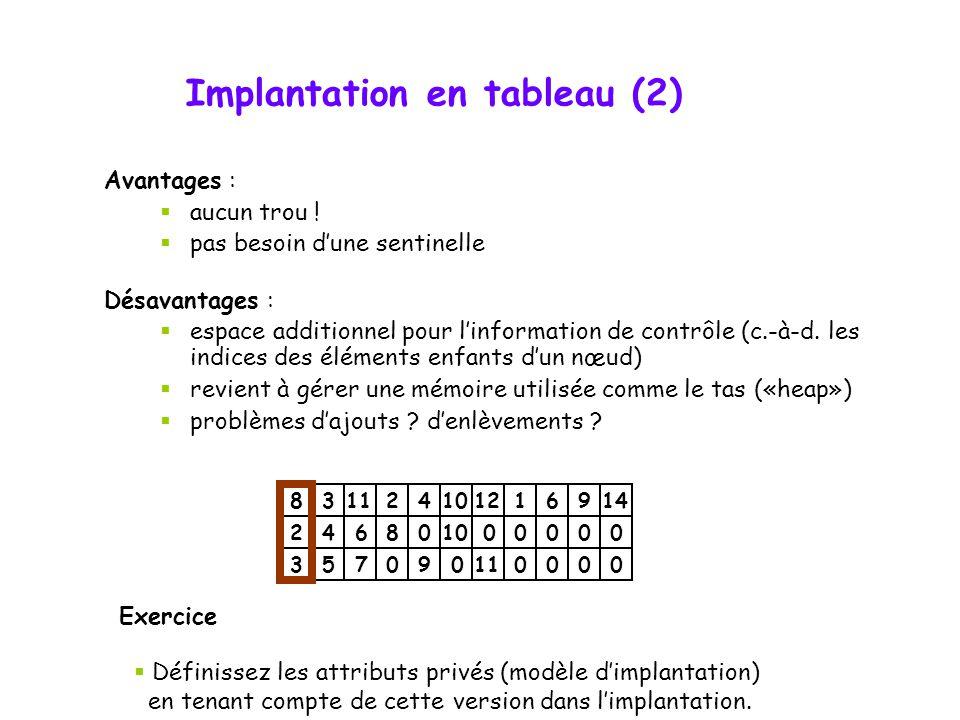 Implantation en tableau (2) compaction des niveaux  en conservant explicitement l'indice des enfants de gauche et de droite d'un nœud 831124101216914