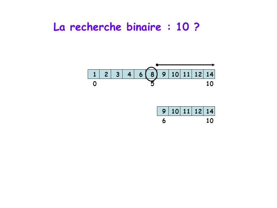 La recherche binaire : 10 ? 123468910111214 1005