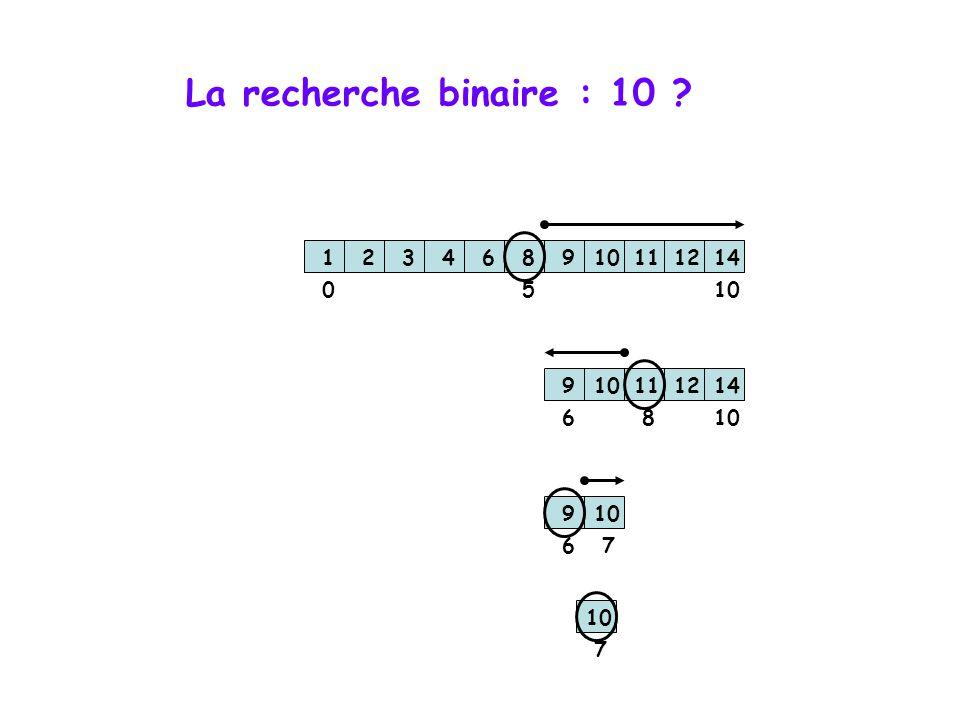 La recherche binaire : 10 ? 123468910111214 123468910111214 123468910111214 1005 6 8 67 1234689 111214 7