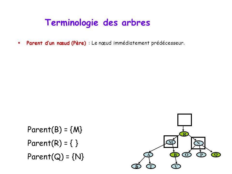 Définitions Un arbre orienté (appelé parfois arbre enraciné) est un graphe acyclique orienté qui vérifie les conditions suivantes:  Il existe exactem