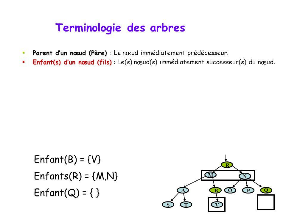 Terminologie des arbres  Parent d'un nœud (Père)  Parent d'un nœud (Père) : Le nœud immédiatement prédécesseur. A M B V R O N P Q S T Parent(Q) = {N