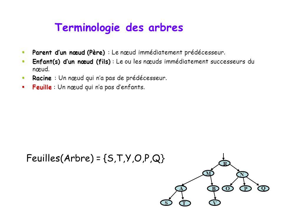 Terminologie des arbres  Parent d'un nœud(Père)  Parent d'un nœud (Père) : Le nœud immédiatement prédécesseur.  Enfant(s) d'un nœud (fils)  Enfant