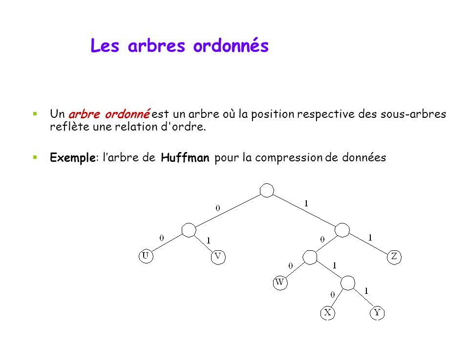 Arbres n-aire racine nœuds internes feuilles... Un arbre de degré n est appelé arbre n-aire.