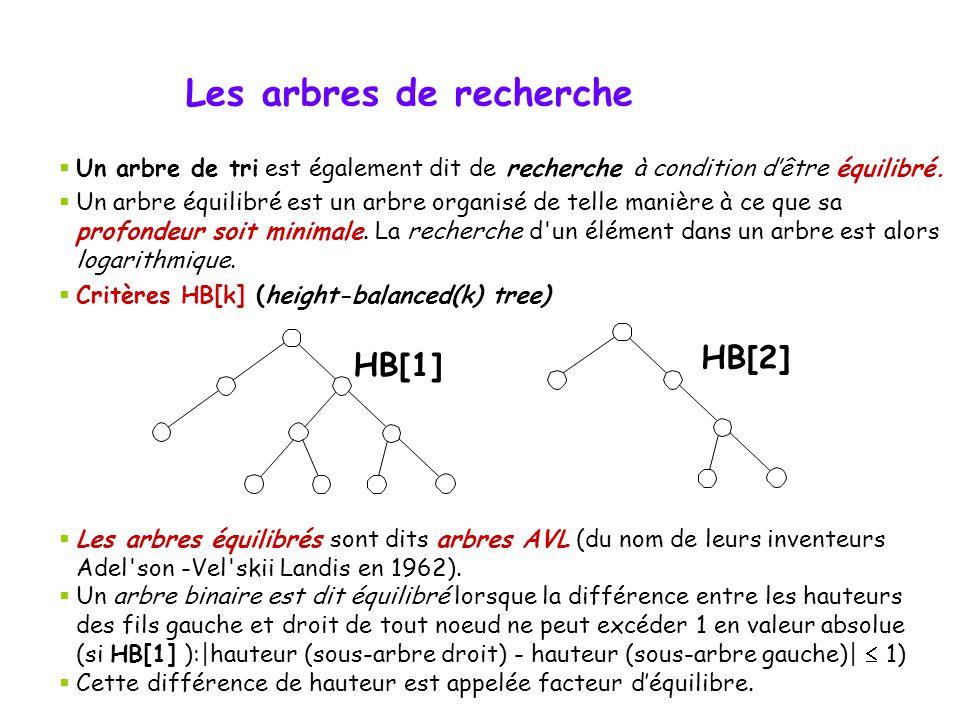 Les arbres de tri Un arbre binaire de tri ordonne totalement les informations qu'il stocke(par clé) :  Toutes les clés de valeur inférieure ou égale