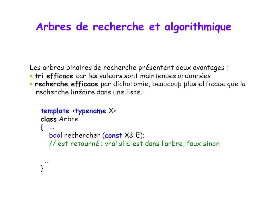 Arbres AVL - exemples 128410162146 Un arbre AVL 128410162146 1 Après l'ajout de 1, ce n'est plus un arbre AVL Ces noeuds violent la condition