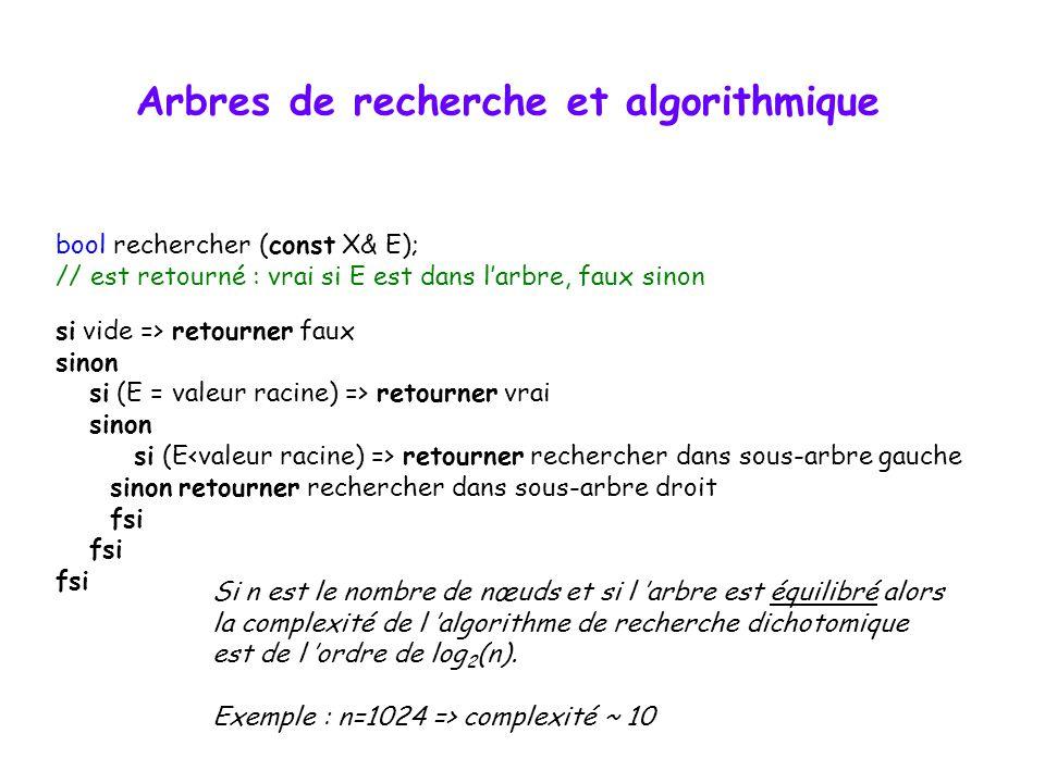 Arbres de recherche et algorithmique Les arbres binaires de recherche présentent deux avantages :  tri efficace car les valeurs sont maintenues ordon