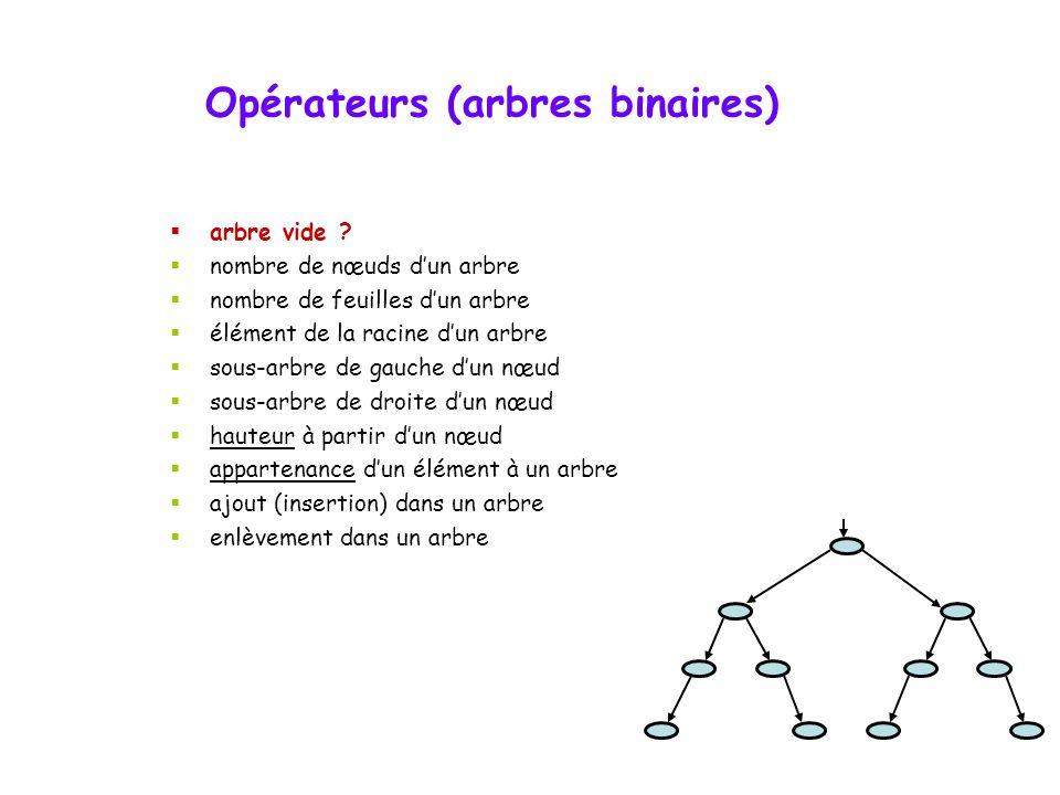 Dessiner l'arbre binaire dont le parcours symétrique et le parcours en pré-ordre sont les suivants : symétrique:D,L,P,S,E,A,O,B pré-ordre :P,D,L,O,A,S