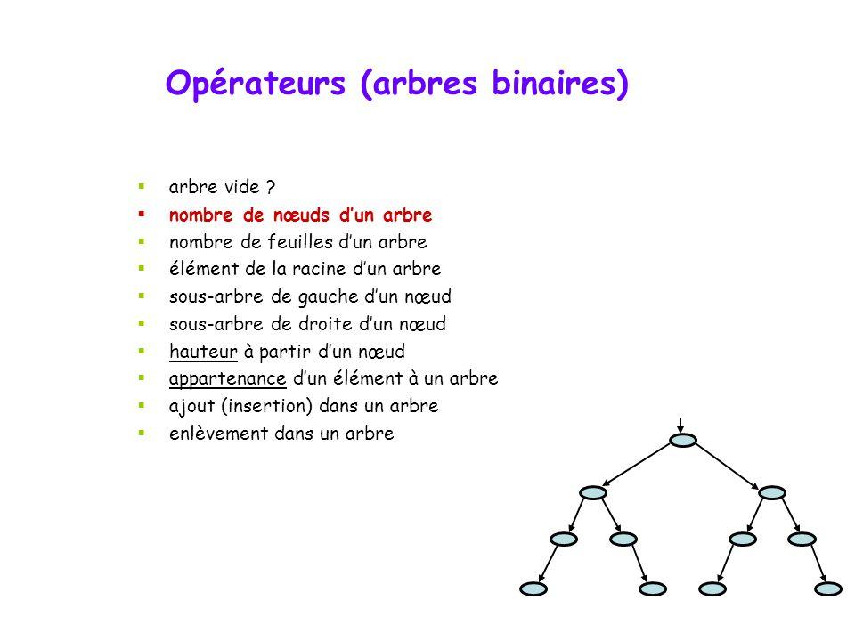 Opérateurs (arbres binaires)  arbre vide ?  nombre de nœuds d'un arbre  nombre de feuilles d'un arbre  élément de la racine d'un arbre  sous-arbr