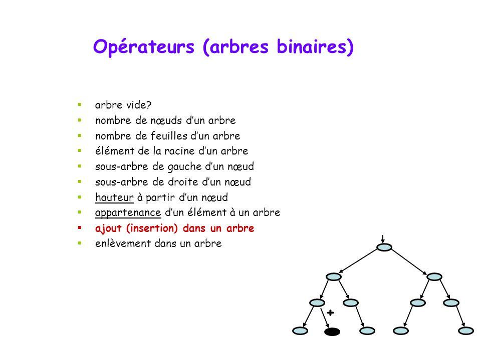 Opérateurs (arbres binaires)  arbre vide?  nombre de nœuds d'un arbre  nombre de feuilles d'un arbre  élément de la racine d'un arbre  sous-arbre