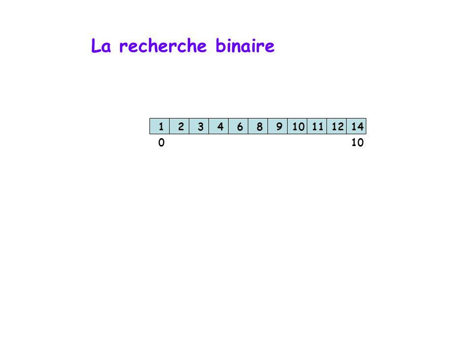 La recherche binaire  implantation en tableau = accès direct à n'importe quel élément  en regardant tout de suite au milieu, on peut éliminer la moi