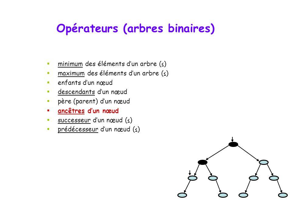 Opérateurs (arbres binaires)  minimum des éléments d'un arbre (≤)  maximum des éléments d'un arbre (≤)  enfants d'un nœud  descendants d'un nœud 