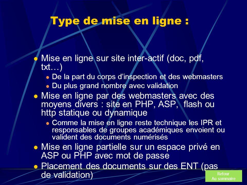 Type de mise en ligne : Mise en ligne sur site inter-actif (doc, pdf, txt…) De la part du corps d'inspection et des webmasters Du plus grand nombre avec validation Mise en ligne par des webmasters avec des moyens divers : site en PHP, ASP, flash ou http statique ou dynamique Comme la mise en ligne reste technique les IPR et responsables de groupes académiques envoient ou valident des documents numérisés Mise en ligne partielle sur un espace privé en ASP ou PHP avec mot de passe Placement des documents sur des ENT (pas de validation) Retour Au sommaire